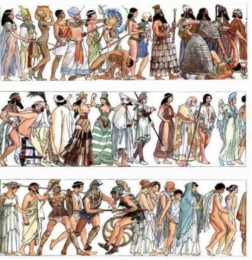 historia humanidade milo manara